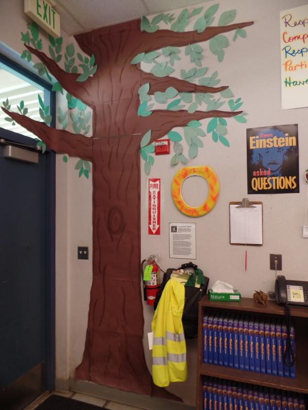My Classroom 'family' tree