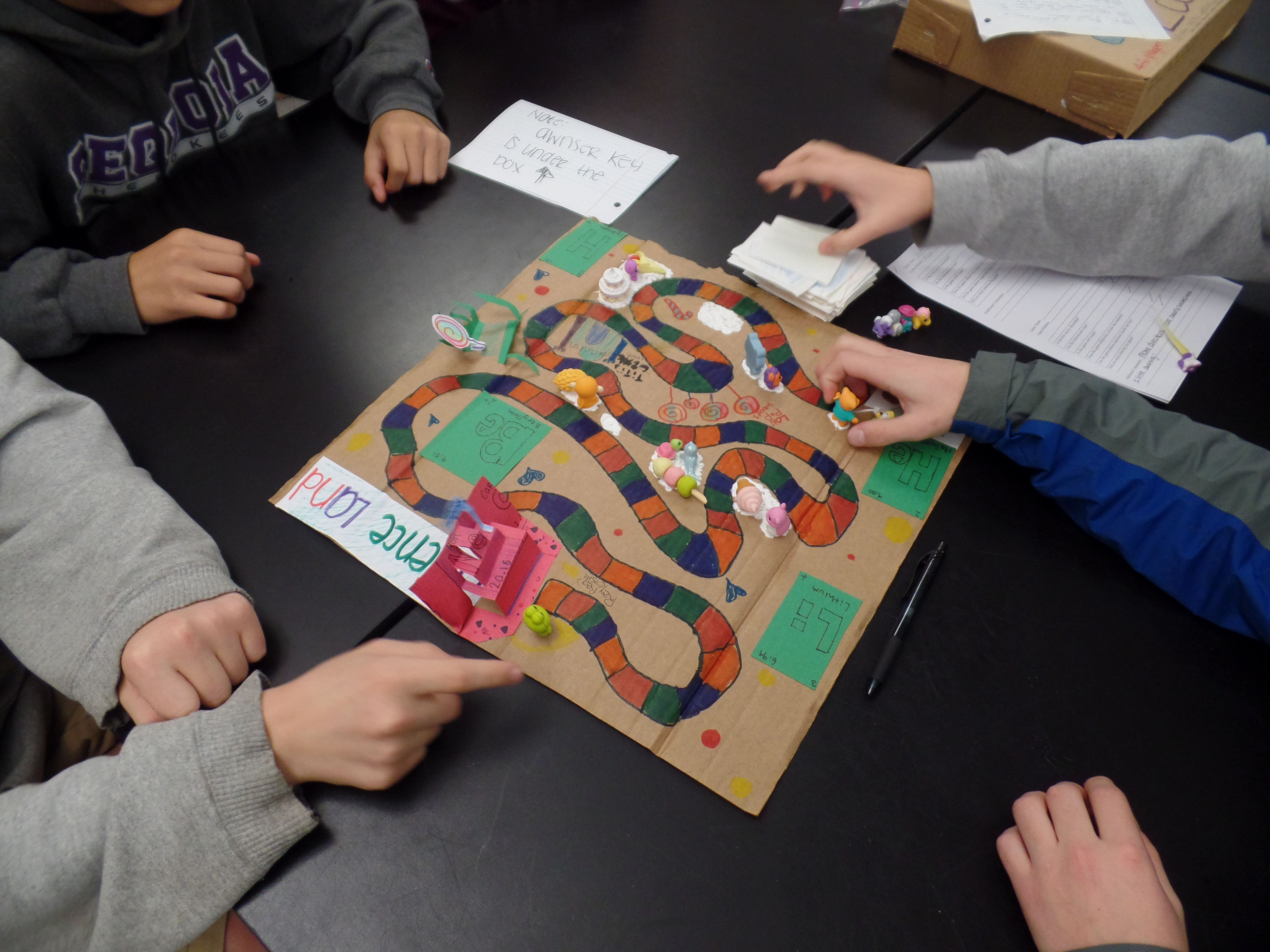 Project based learning with chemistry games the ardent teacher great explanation of a science based pbl in which students create chemistry games this gamestrikefo Gallery