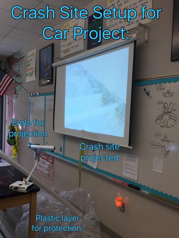 STEM Car Crash Project   The Ardent Teacher