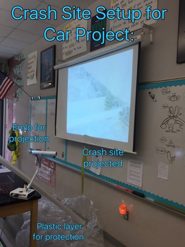 STEM Car Crash Project Setup www.theardentteacher.com